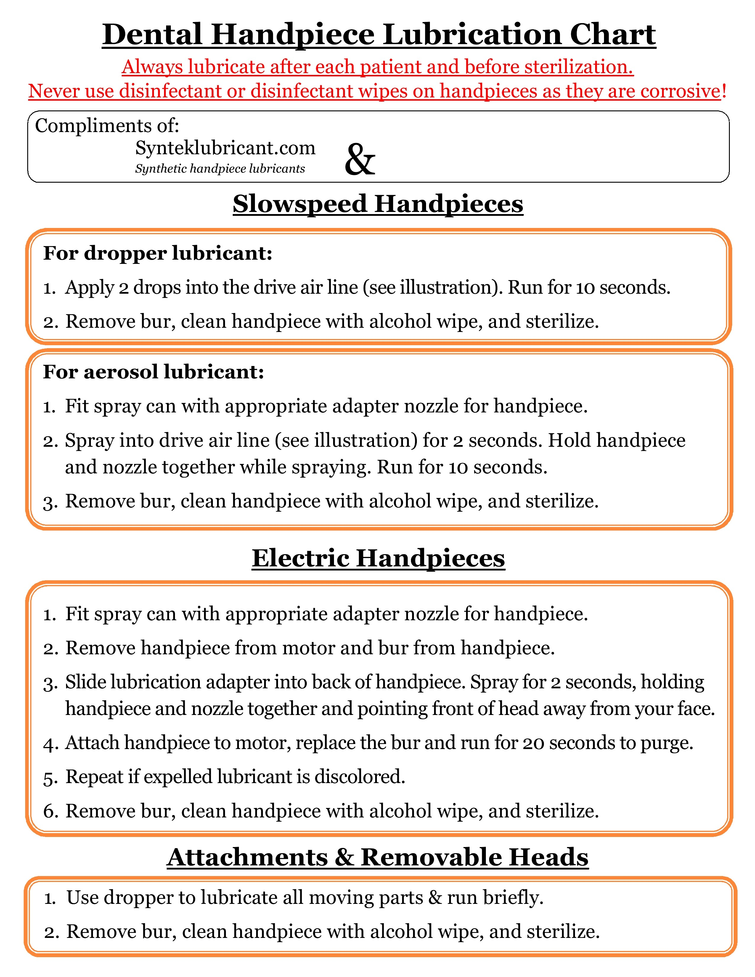handpiece-lubrication-chart-2-002.jpg